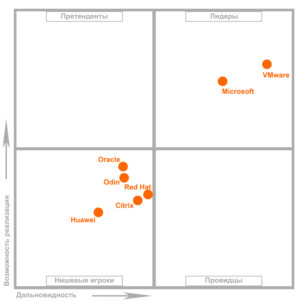 Gartner_news.png